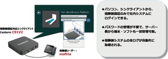 Vein Identification Platform:指静脈認証プラットフォーム
